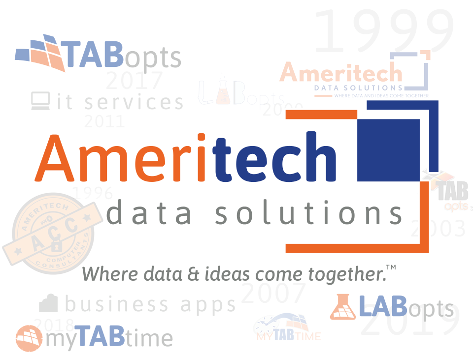 Ameritech Data Solutions Timeline